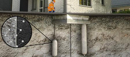 Polymeeripilari pursotetaan talon alle pienestä asennusreiästä. Kemiallisen reaktion vaikutuksesta polymeerimassa turpoaa tilavuudeltaan moninkertaiseksi ja kovettuu.